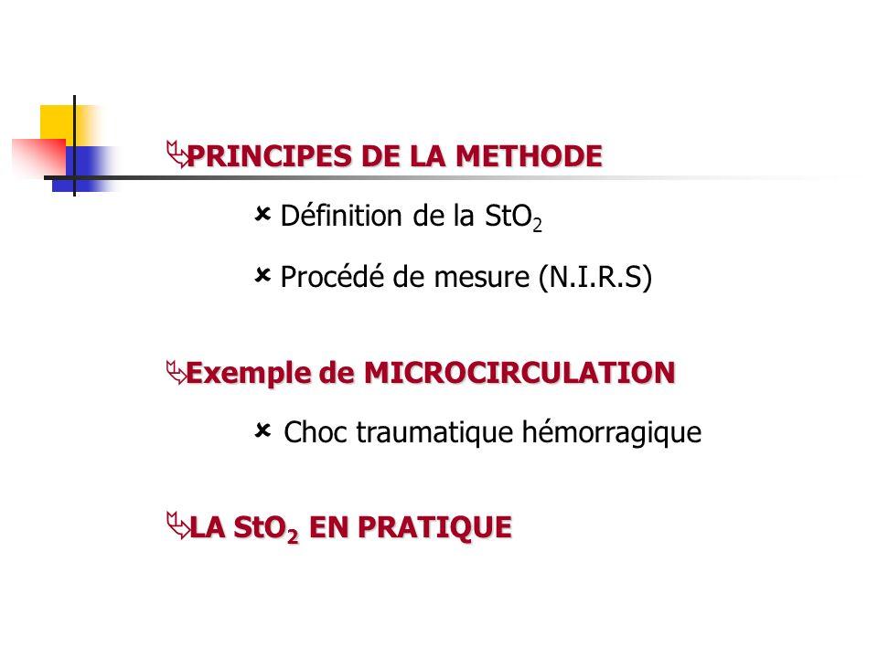 PRINCIPES DE LA METHODE Définition de la StO 2 Procédé de mesure (N.I.R.S) Exemple de MICROCIRCULATION Choc traumatique hémorragique LA StO 2 EN PRATI