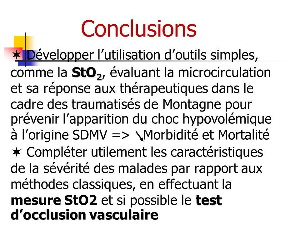 Conclusions StO 2 Développer lutilisation doutils simples, comme la StO 2, évaluant la microcirculation et sa réponse aux thérapeutiques dans le cadre