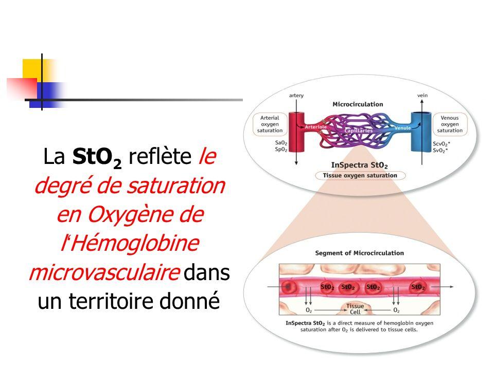 La StO 2 reflète le degré de saturation en Oxygène de lHémoglobine microvasculaire dans un territoire donné