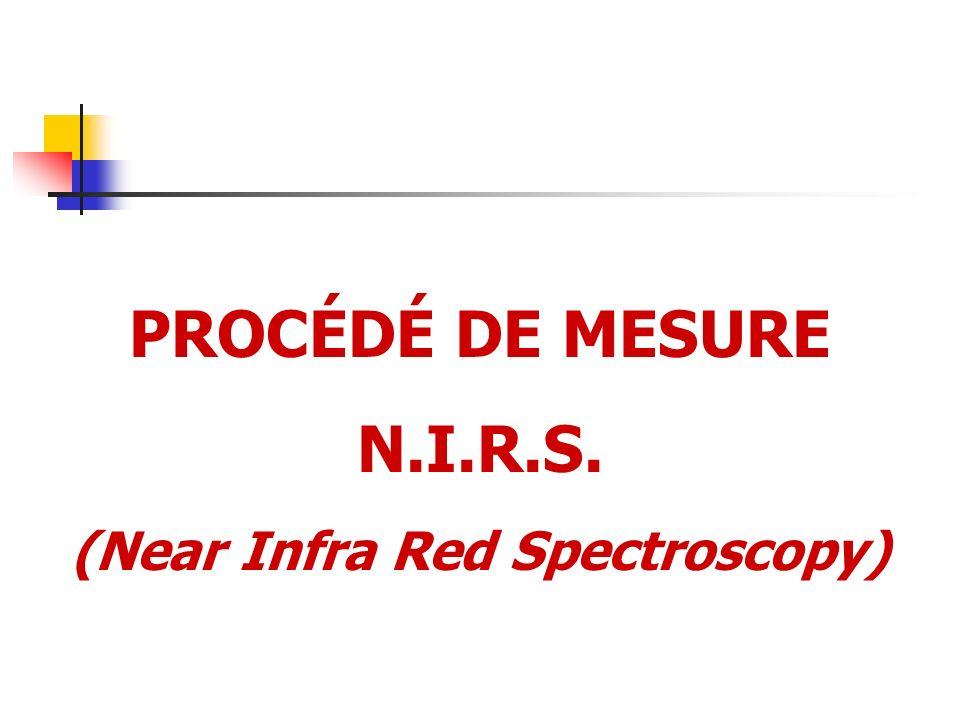 PROCÉDÉ DE MESURE N.I.R.S. (Near Infra Red Spectroscopy)