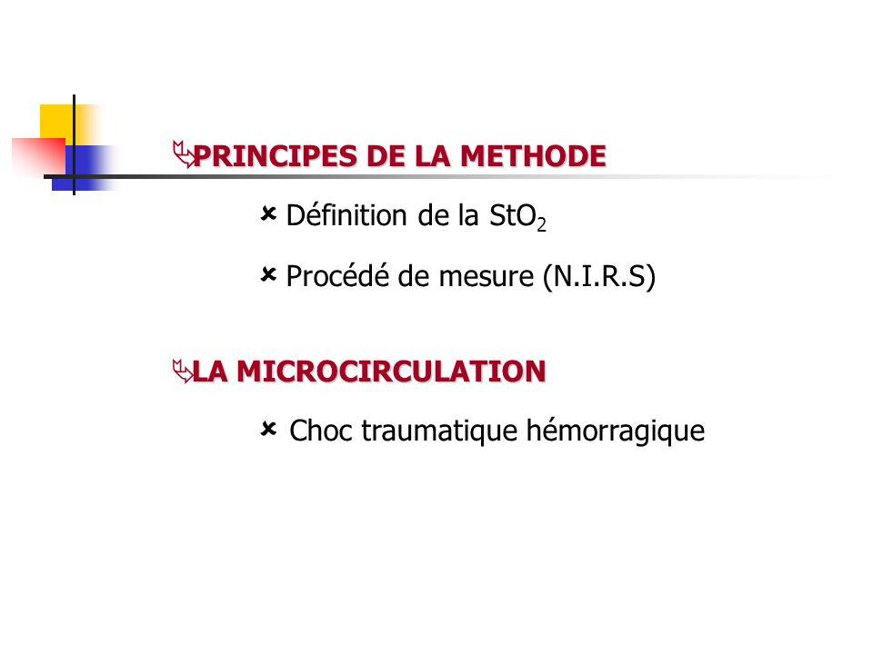 PRINCIPES DE LA METHODE Définition de la StO 2 Procédé de mesure (N.I.R.S) LA MICROCIRCULATION Choc traumatique hémorragique