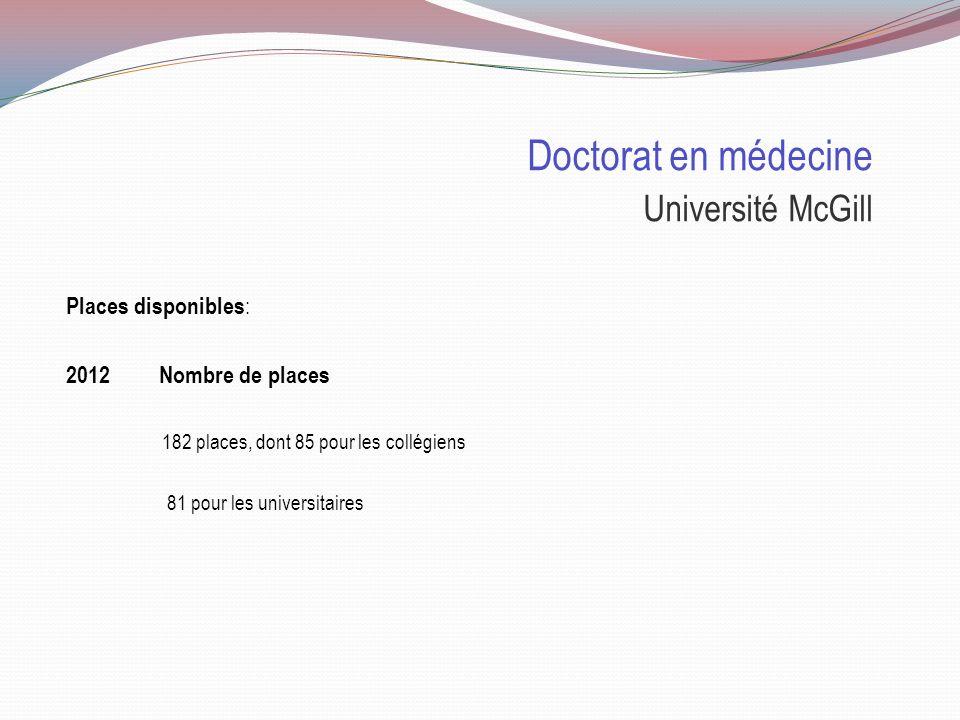 Doctorat en médecine Université de Montréal Audiologie Biochimie Ergothérapie Nutrition Orthophonie Pharmacie Physiothérapie Sciences biologiques ( sauf lorientation Biodiversité, écologie et évolution) Sciences biomédicales Biopharmaceutique Médecine dentaire Médecine vétérinaire Optométrie