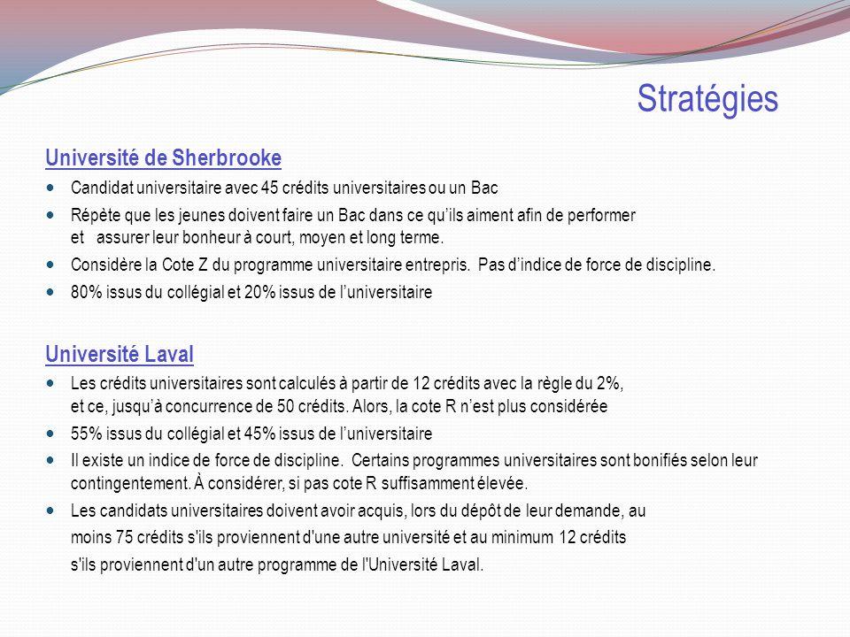 Stratégies Chaque université possède ses critères pour déterminer quand létudiant devient candidat universitaire Université de Montréal Candidat unive