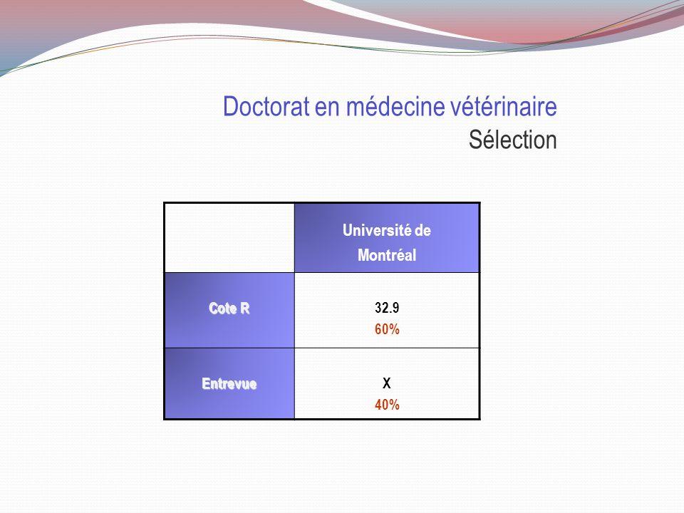 Doctorat en médecine dentaire Université McGill Particularités : Durée de 5 ans Doit avoir terminé son programme collégial en 2 ans Petite faculté en