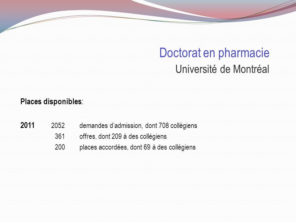 Doctorat en pharmacie Université Laval Sélection : 75% Cote R 25% test psychométrique Test psychométrique (personnalité) Évalue les qualités nécessaires à lexercice de la profession Ce test est utilisé par les deux facultés de pharmacie de Laval et Montréal.