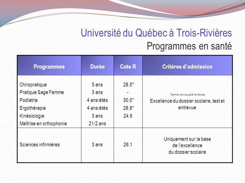 Université de Laval Programmes en santé ProgrammesDuréeCote RCritères dadmission Pharmacie Médecine Med. dentaire Physiothérapie Maîtrise en orthophon