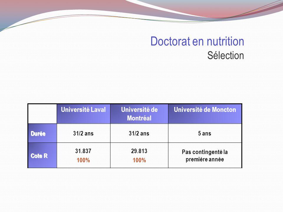Ergothérapie Université McGill Sélection : Cote R Visite dun ergothérapeute recommandée, mais pas obligée Pont dentrée par autres BACC pour ladmission à la maîtrise en ergothérapie, doit rajouter une année universitaire avant la maîtrise pour cumuler connaissances scientifiques.