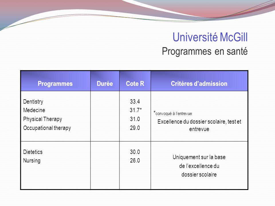 Université du Québec à Trois-Rivières Programmes en santé ProgrammesDuréeCote RCritères dadmission Chiropratique Pratique Sage Femme Podiatrie Ergothé