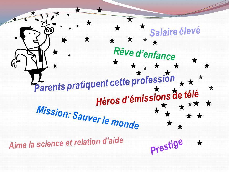 Rêve denfance Héros démissions de télé Parents pratiquent cette profession Salaire élevé Prestige Mission: Sauver le monde Aime la science et relation daide