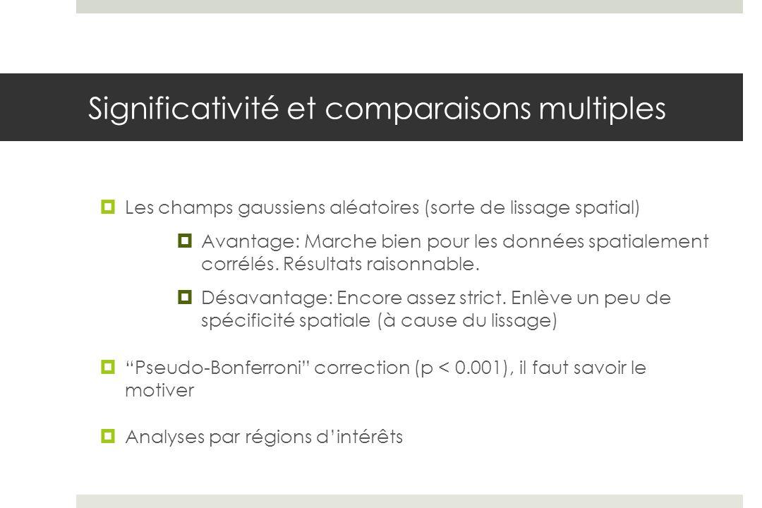 Voxels significatives space u Voxels non- significatives Déductions au niveau du voxel Retenir les voxels au-dessus du seuil du niveau de, u Meilleure spécificité spatiale Lhypothèse nulle à un seul voxel peut être rejetée