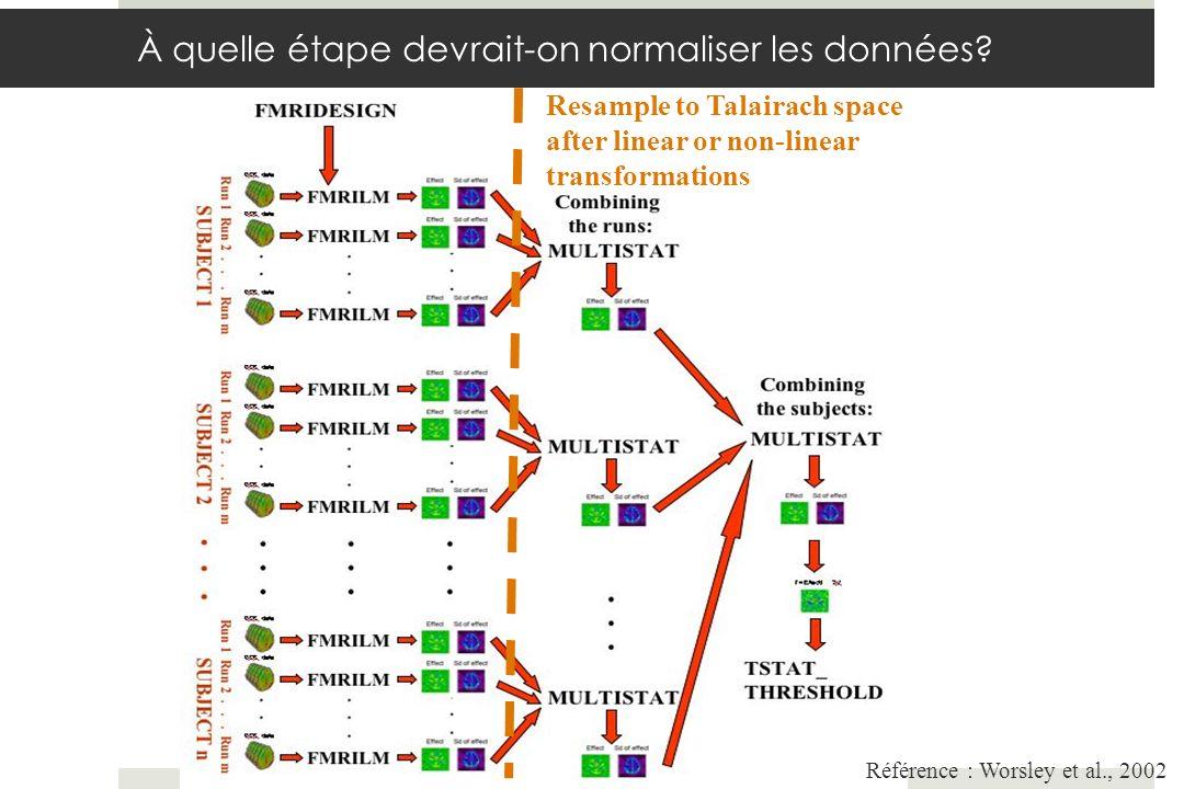 Resample to Talairach space after linear or non-linear transformations Référence : Worsley et al., 2002 À quelle étape devrait-on normaliser les données?