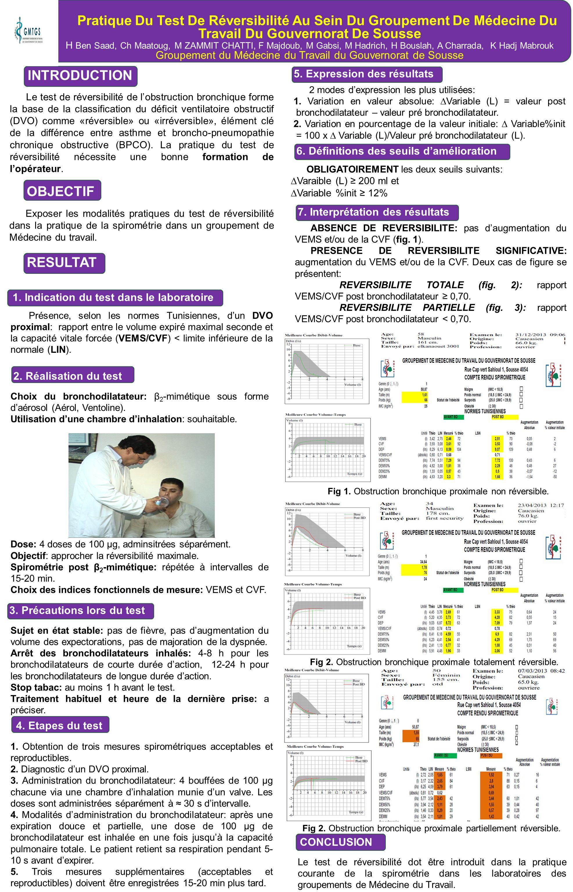 Pratique Du Test De Réversibilité Au Sein Du Groupement De Médecine Du Travail Du Gouvernorat De Sousse H Ben Saad, Ch Maatoug, M ZAMMIT CHATTI, F Maj