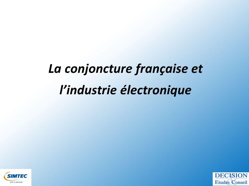 Marché français global de linstrumentation