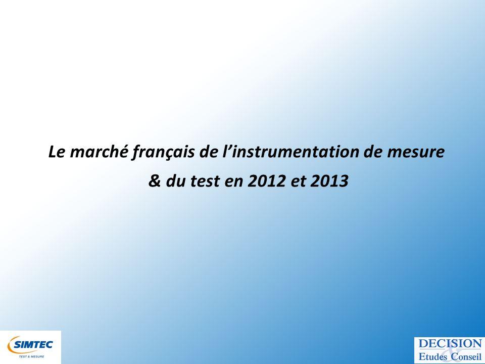Létat du marché français du Test & Mesure en 2012 et 2013 Croissance modérée en 2012, stabilité - espérée - en 2013.