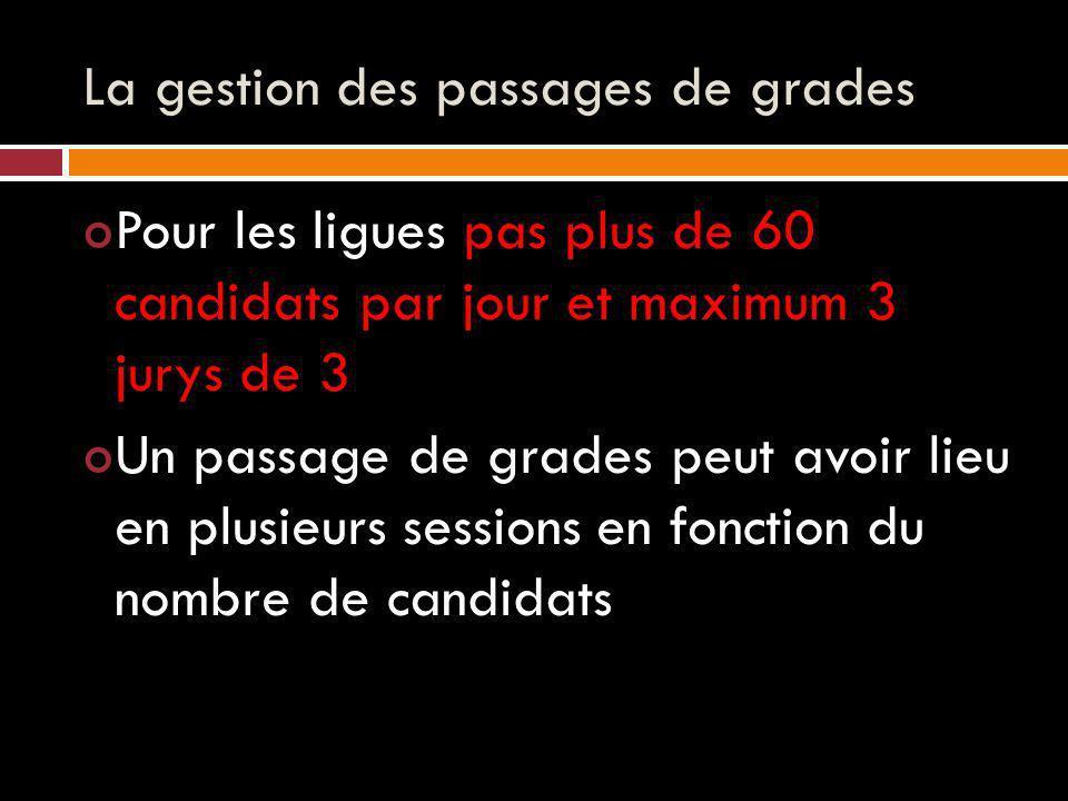 La gestion des passages de grades Pour les ligues pas plus de 60 candidats par jour et maximum 3 jurys de 3 Un passage de grades peut avoir lieu en plusieurs sessions en fonction du nombre de candidats