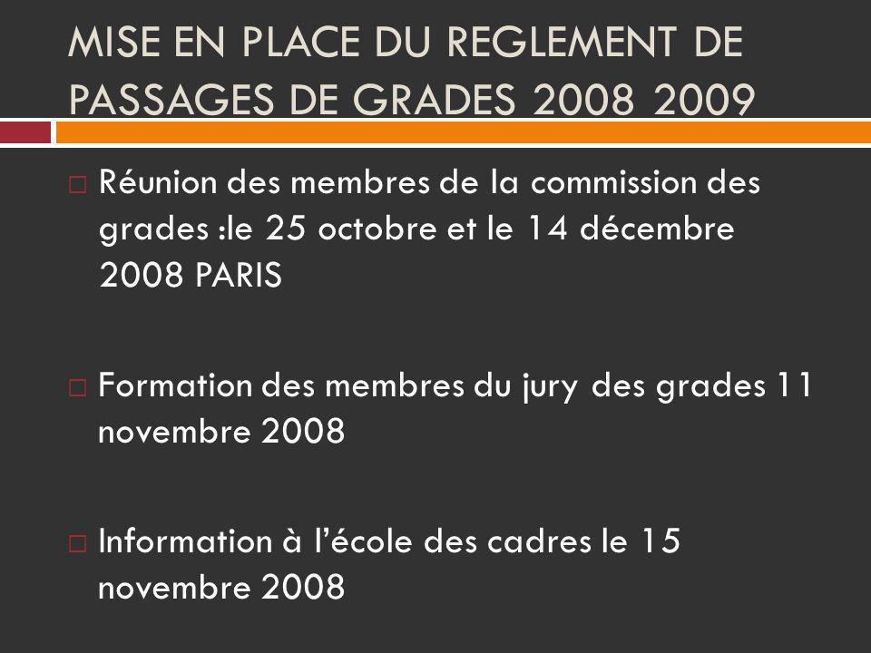 MISE EN PLACE DU REGLEMENT DE PASSAGES DE GRADES 2008 2009 Réunion des membres de la commission des grades :le 25 octobre et le 14 décembre 2008 PARIS Formation des membres du jury des grades 11 novembre 2008 Information à lécole des cadres le 15 novembre 2008
