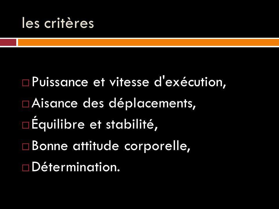 les critères Puissance et vitesse d exécution, Aisance des déplacements, Équilibre et stabilité, Bonne attitude corporelle, Détermination.