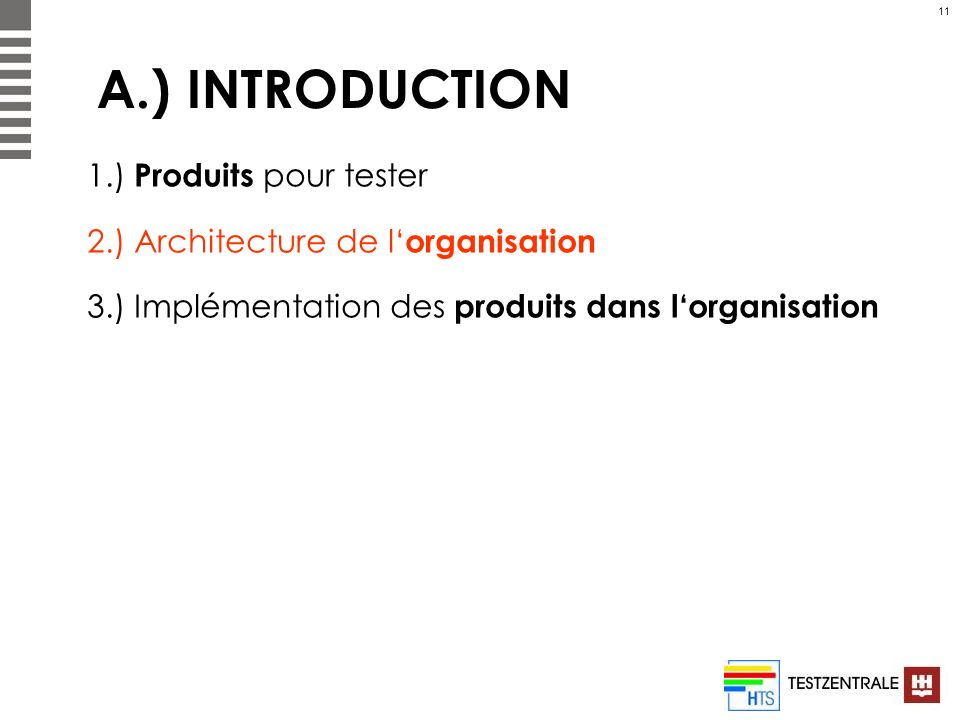 11 A.) INTRODUCTION 1.) Produits pour tester 2.) Architecture de l organisation 3.) Implémentation des produits dans lorganisation