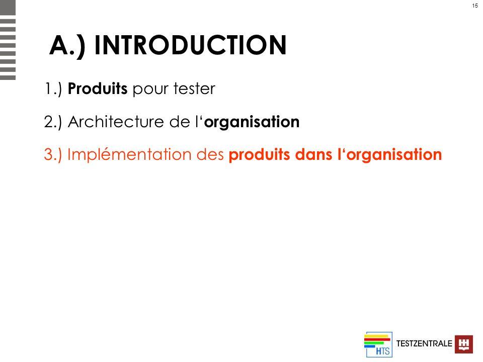 15 A.) INTRODUCTION 1.) Produits pour tester 2.) Architecture de l organisation 3.) Implémentation des produits dans lorganisation