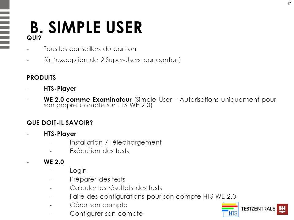 17 B. SIMPLE USER QUI? -Tous les conseillers du canton -(à lexception de 2 Super-Users par canton) PRODUITS - HTS-Player - WE 2.0 comme Examinateur (S