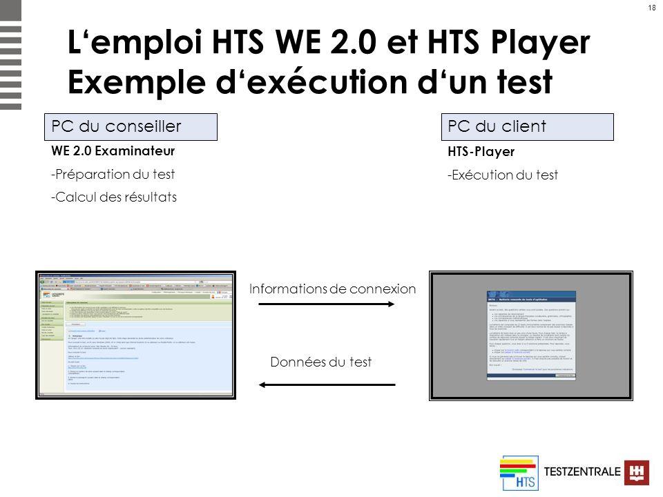 18 Lemploi HTS WE 2.0 et HTS Player Exemple dexécution dun test PC du conseillerPC du client WE 2.0 Examinateur -Préparation du test -Calcul des résul