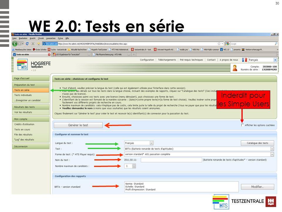 30 WE 2.0: Tests en série Inderdit pour les Simple Users