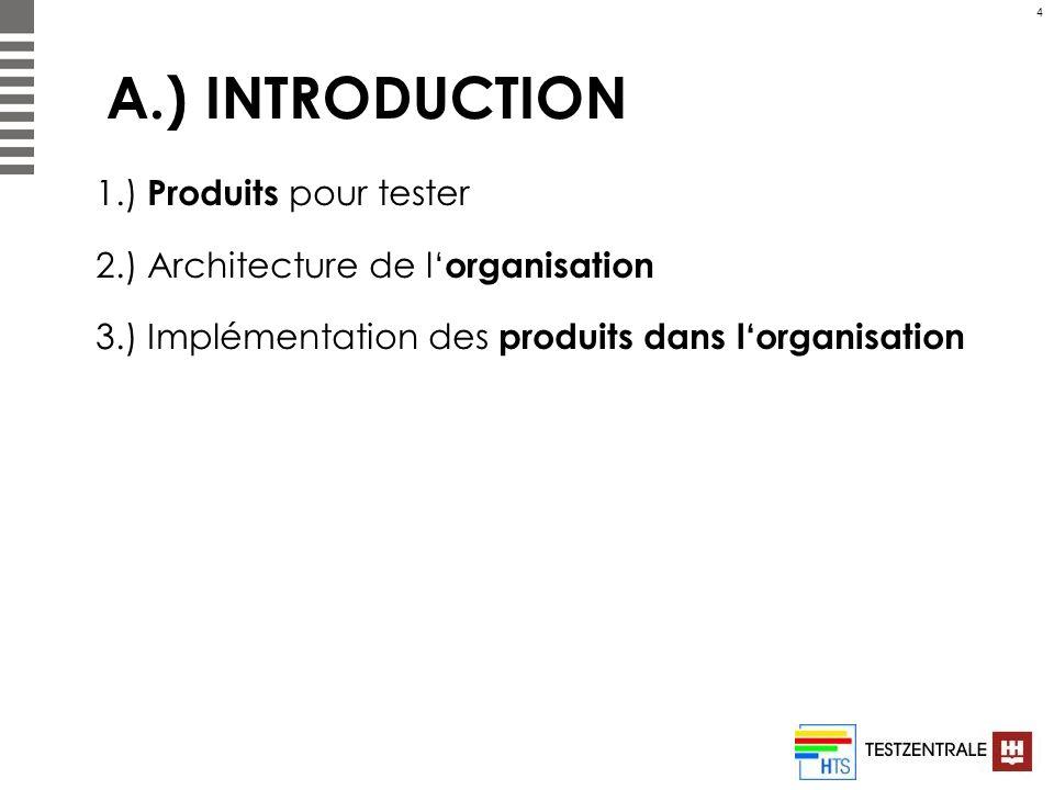 4 A.) INTRODUCTION 1.) Produits pour tester 2.) Architecture de l organisation 3.) Implémentation des produits dans lorganisation