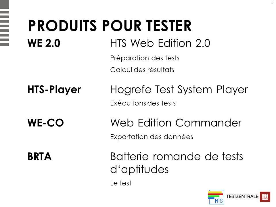 5 PRODUITS POUR TESTER WE 2.0 HTS Web Edition 2.0 Préparation des tests Calcul des résultats HTS-Player Hogrefe Test System Player Exécutions des test