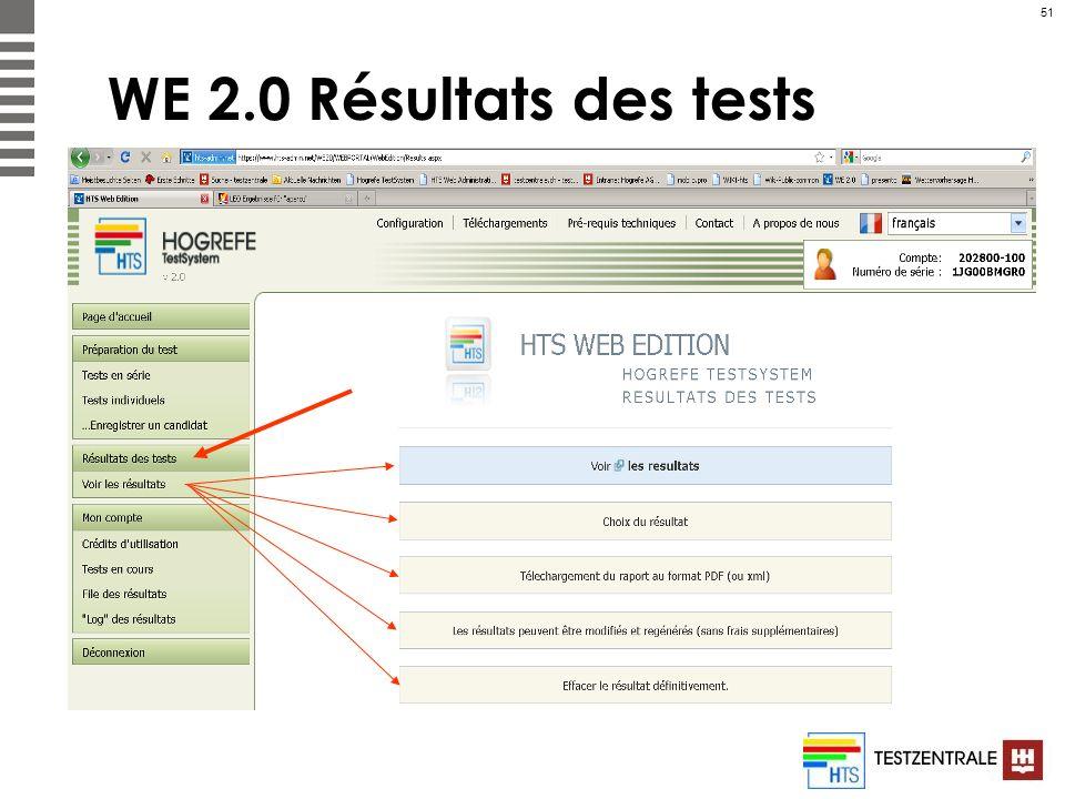 51 WE 2.0 Résultats des tests
