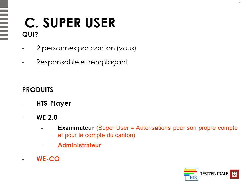70 C. SUPER USER QUI? -2 personnes par canton (vous) -Responsable et remplaçant PRODUITS - HTS-Player - WE 2.0 -Examinateur (Super User = Autorisation