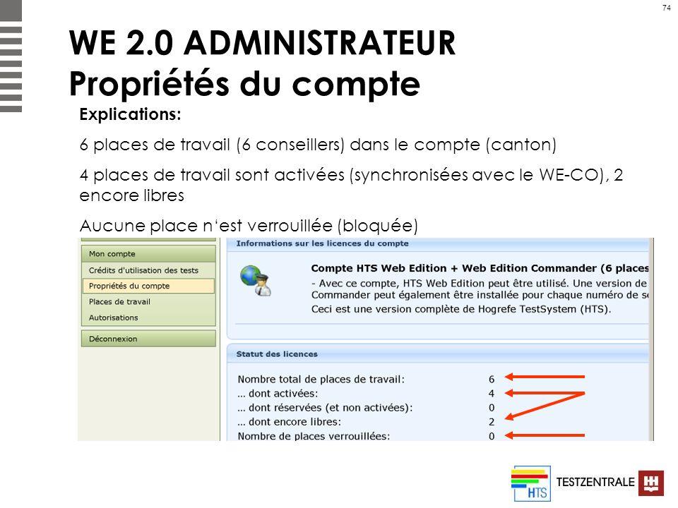 74 WE 2.0 ADMINISTRATEUR Propriétés du compte Explications: 6 places de travail (6 conseillers) dans le compte (canton) 4 places de travail sont activ