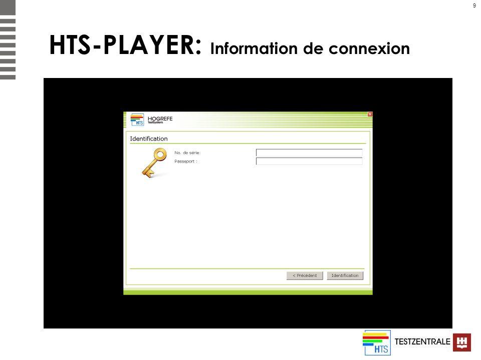 9 HTS-PLAYER: Information de connexion