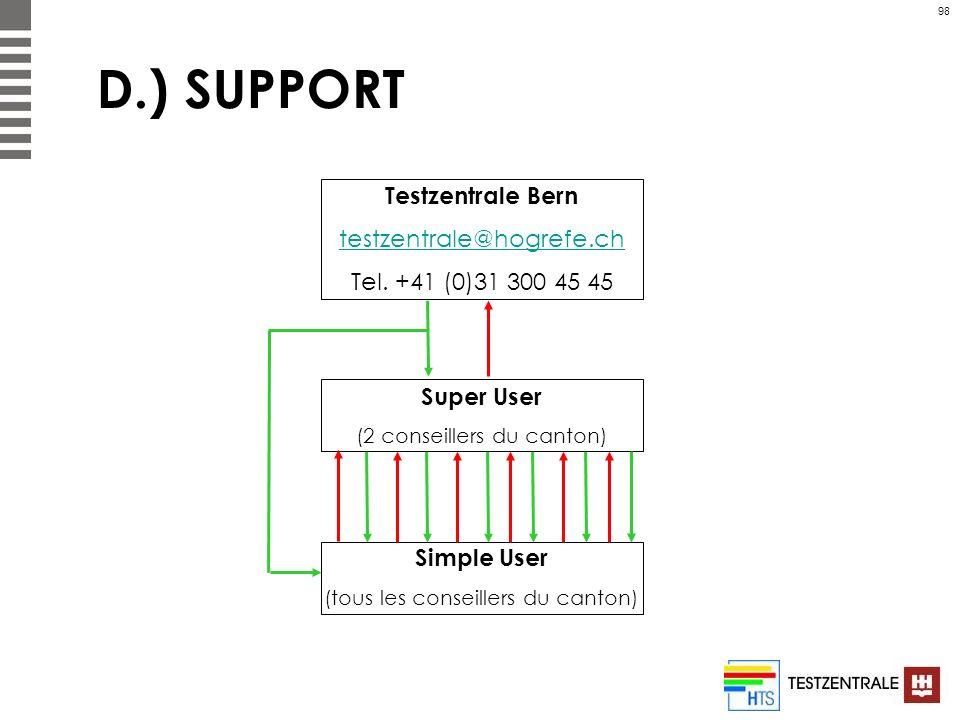 98 D.) SUPPORT Simple User (tous les conseillers du canton) Super User (2 conseillers du canton) Testzentrale Bern testzentrale@hogrefe.ch Tel. +41 (0