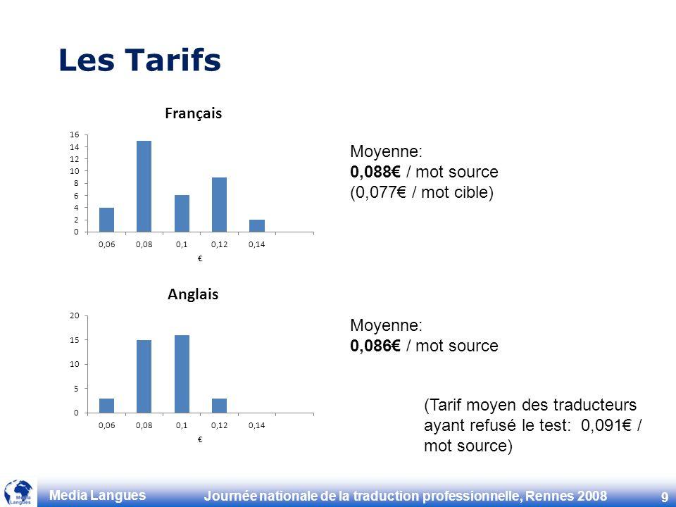 Journée nationale de la traduction professionnelle, Rennes 2008 9 Media Langues Les Tarifs Moyenne: 0,088 / mot source (0,077 / mot cible) (Tarif moyen des traducteurs ayant refusé le test: 0,091 / mot source) Moyenne: 0,086 / mot source