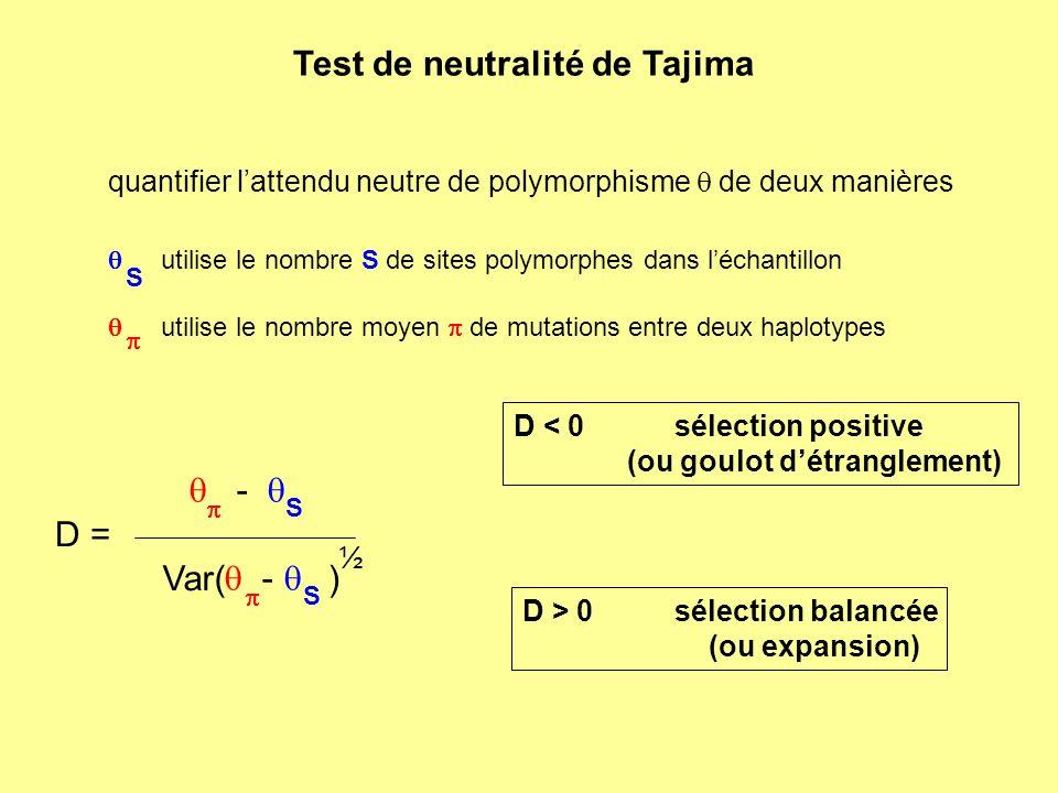Identifier les bases moléculaires dune adaptation: comparaison au(x) standard(s) neutres Entre marqueurs [de polymorphisme statistiquement] indépendants (F-stats, He, D de Tajima, F de Fu & li …)
