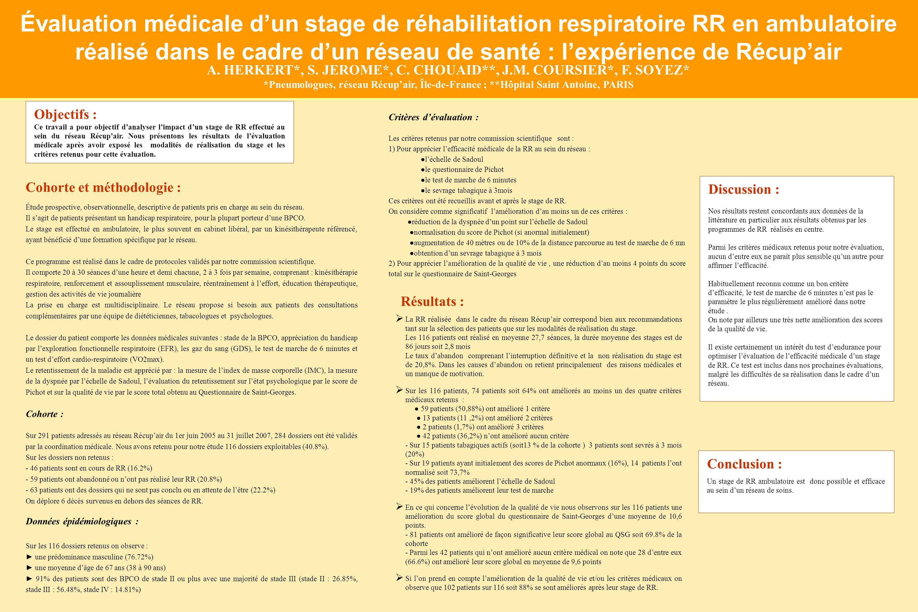 La RR réalisée dans le cadre du réseau Récupair correspond bien aux recommandations tant sur la sélection des patients que sur les modalités de réalisation du stage.