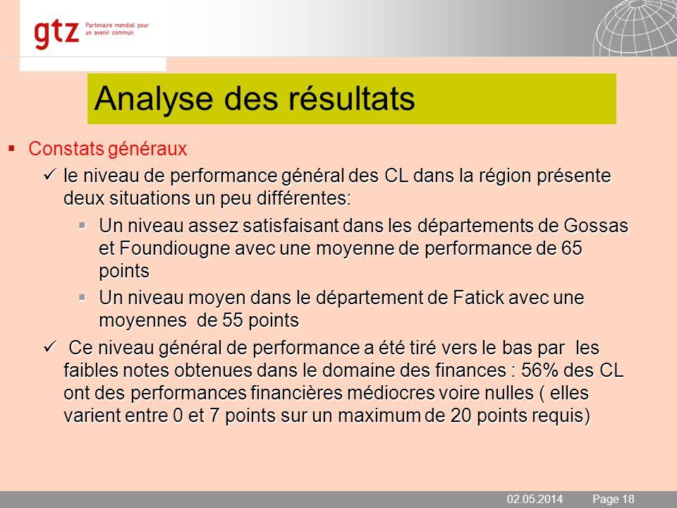 02.05.2014 Seite 18 Page 18 Analyse des résultats Constats généraux le niveau de performance général des CL dans la région présente deux situations un