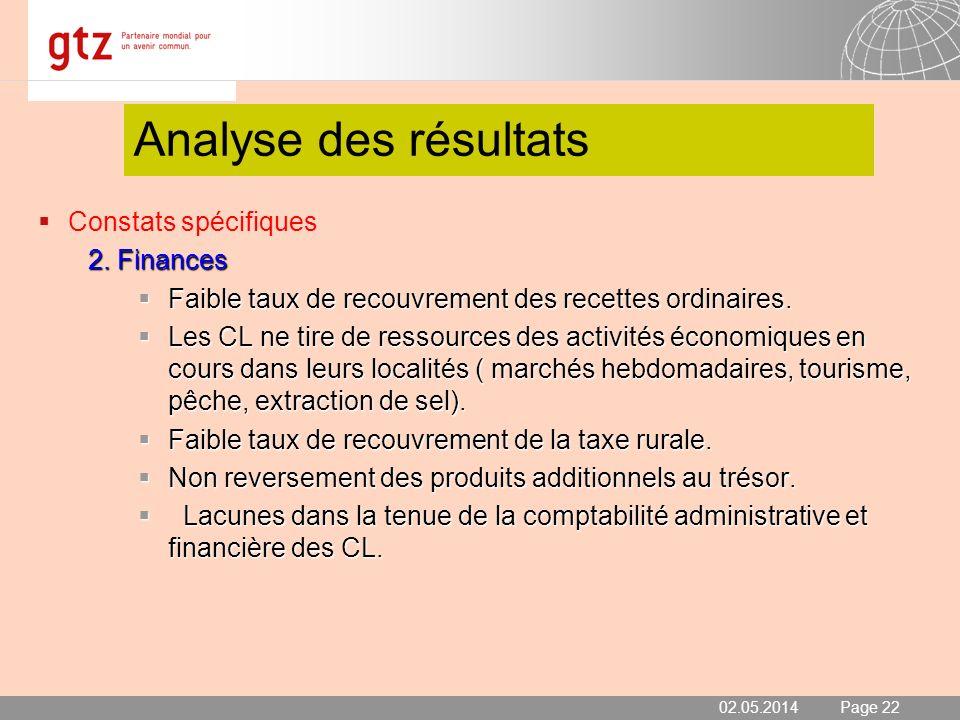 02.05.2014 Seite 22 Page 22 Analyse des résultats Constats spécifiques 2. Finances Faible taux de recouvrement des recettes ordinaires. Faible taux de