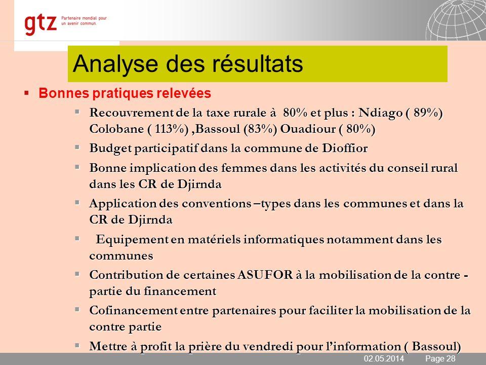 02.05.2014 Seite 28 Page 28 Analyse des résultats Bonnes pratiques relevées Recouvrement de la taxe rurale à 80% et plus : Ndiago ( 89%) Colobane ( 11
