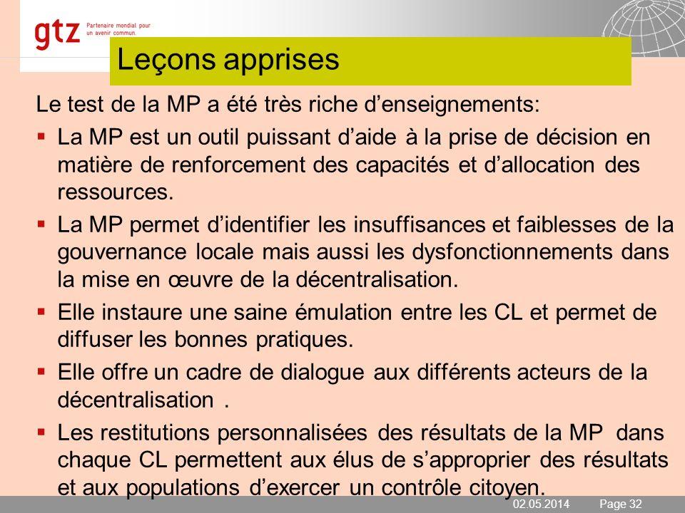 02.05.2014 Seite 32 Page 32 Leçons apprises Le test de la MP a été très riche denseignements: La MP est un outil puissant daide à la prise de décision