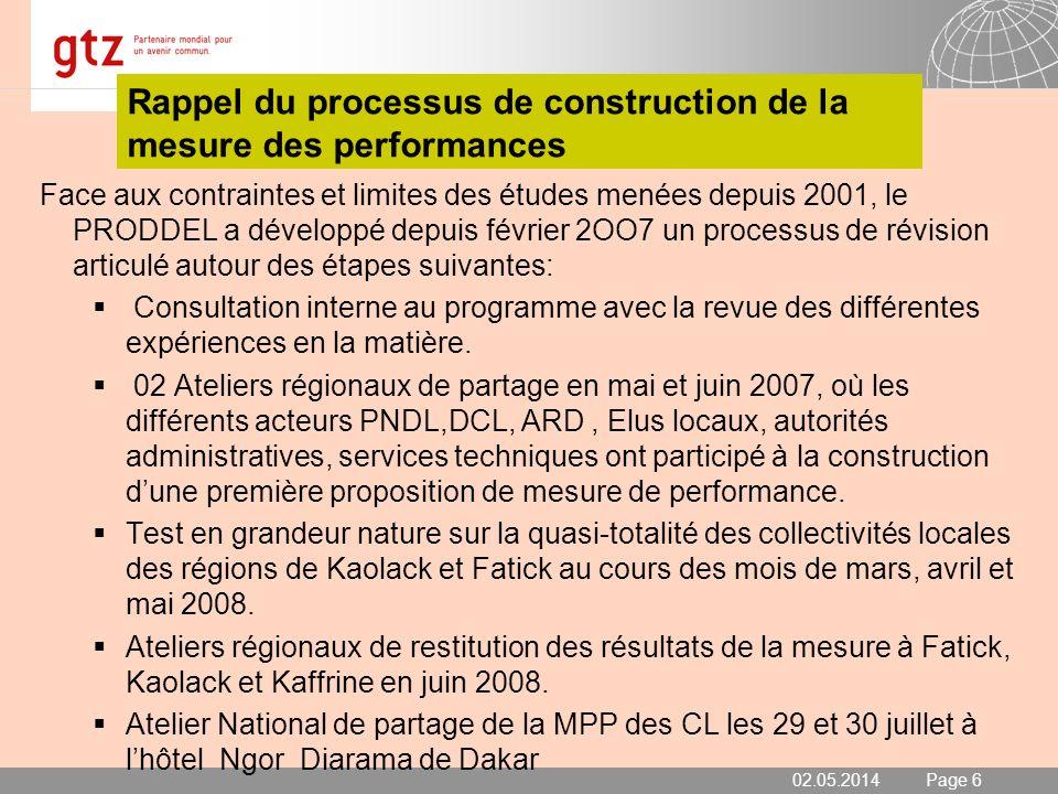 02.05.2014 Seite 6 Page 6 Rappel du processus de construction de la mesure des performances Face aux contraintes et limites des études menées depuis 2