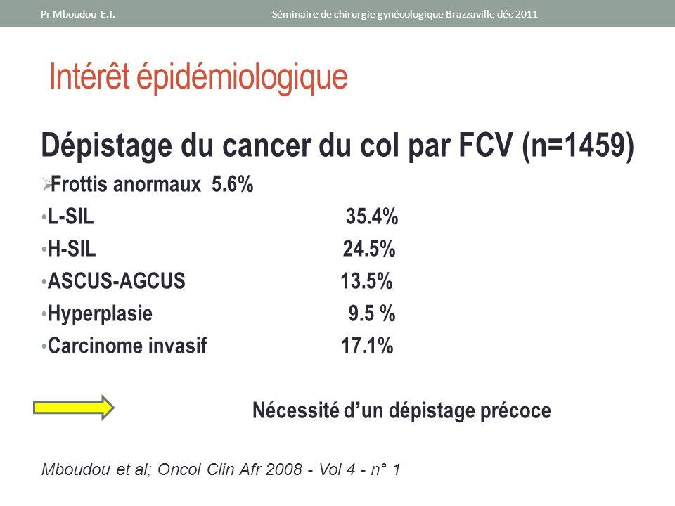Intérêt épidémiologique Dépistage du cancer du col par FCV (n=1459) Frottis anormaux 5.6% L-SIL 35.4% H-SIL 24.5% ASCUS-AGCUS 13.5% Hyperplasie 9.5 %