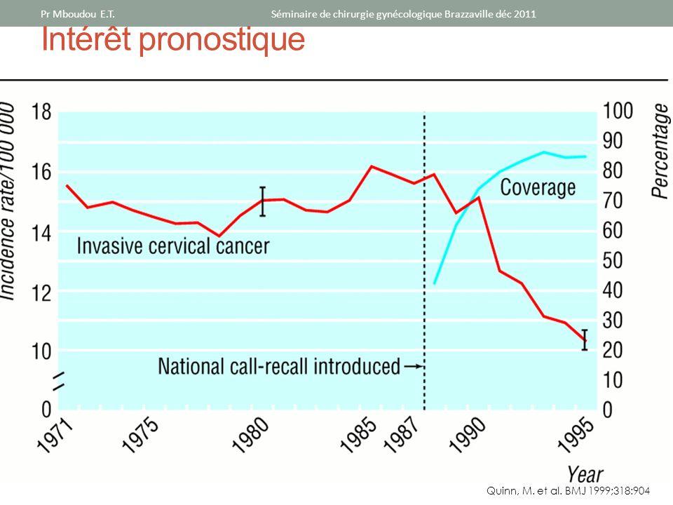 Intérêt pronostique Quinn, M. et al. BMJ 1999;318:904 Séminaire de chirurgie gynécologique Brazzaville déc 2011Pr Mboudou E.T.