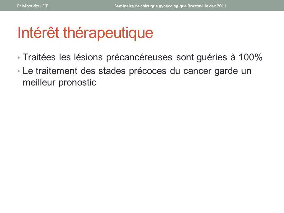 Intérêt thérapeutique Traitées les lésions précancéreuses sont guéries à 100% Le traitement des stades précoces du cancer garde un meilleur pronostic