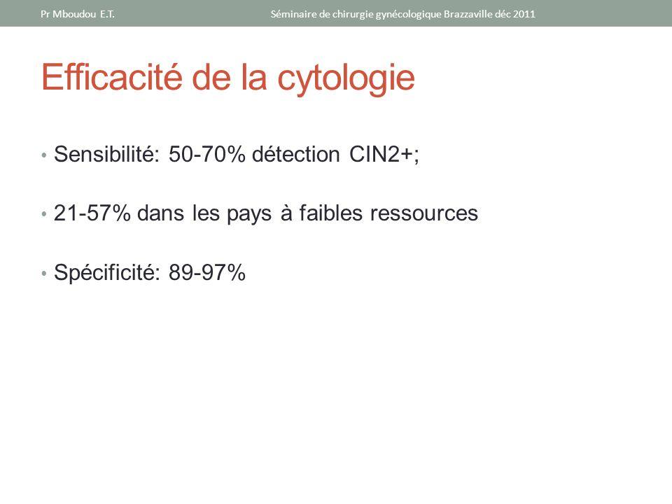 Efficacité de la cytologie Sensibilité: 50-70% détection CIN2+; 21-57% dans les pays à faibles ressources Spécificité: 89-97% Séminaire de chirurgie g
