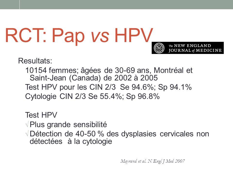 RCT: Pap vs HPV Resultats: 10154 femmes; âgées de 30-69 ans, Montréal et Saint-Jean (Canada) de 2002 à 2005 Test HPV pour les CIN 2/3 Se 94.6%; Sp 94.