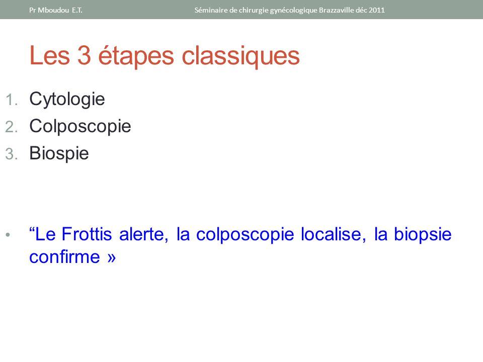 Les 3 étapes classiques 1. Cytologie 2. Colposcopie 3. Biospie Le Frottis alerte, la colposcopie localise, la biopsie confirme » Séminaire de chirurgi