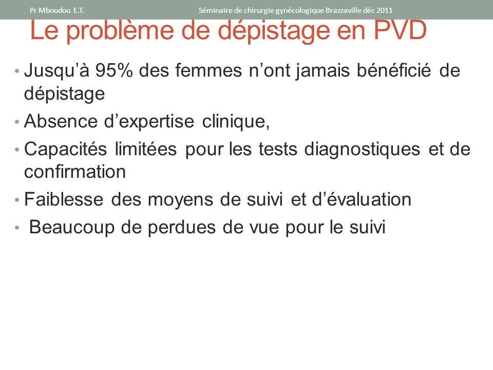 Le problème de dépistage en PVD Jusquà 95% des femmes nont jamais bénéficié de dépistage Absence dexpertise clinique, Capacités limitées pour les test