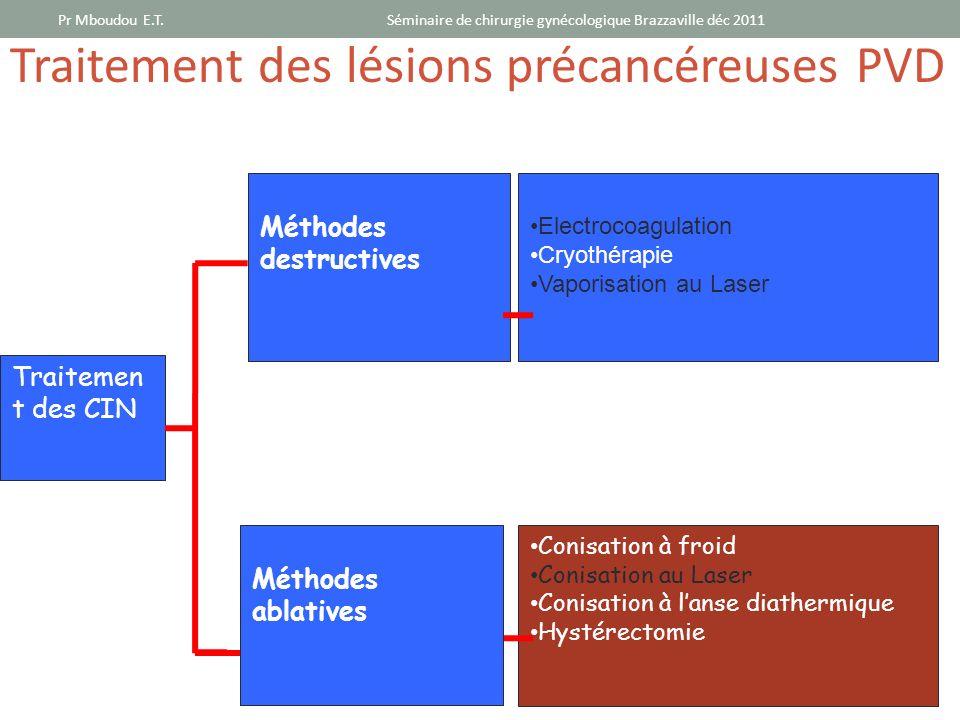 Traitemen t des CIN Méthodes destructives Conisation à froid Conisation au Laser Conisation à lanse diathermique Hystérectomie Electrocoagulation Cryo