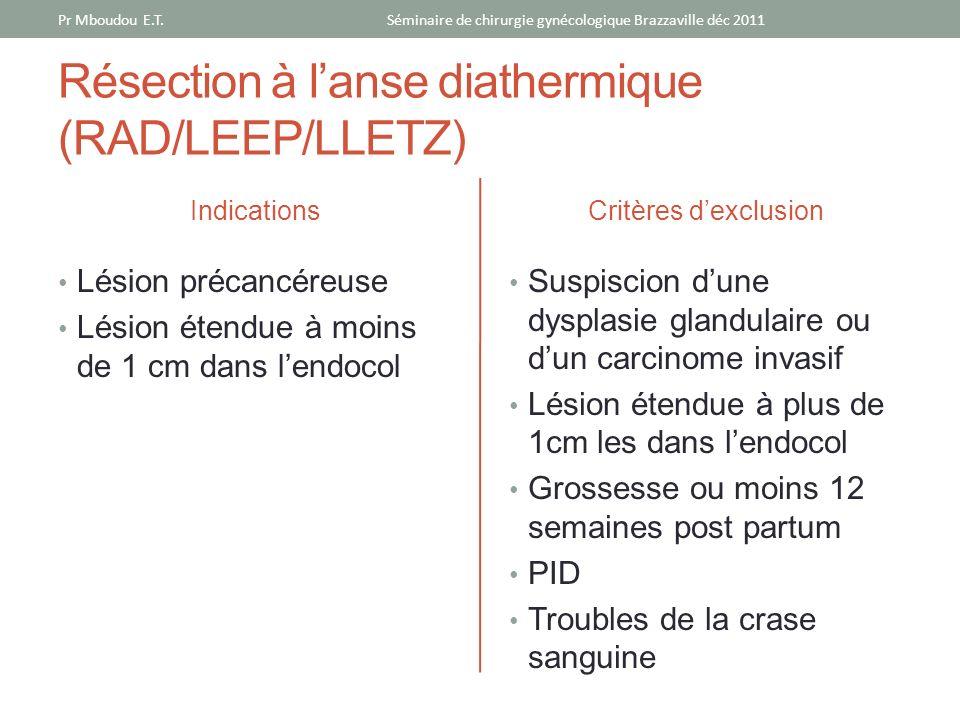 Résection à lanse diathermique (RAD/LEEP/LLETZ) Indications Lésion précancéreuse Lésion étendue à moins de 1 cm dans lendocol Critères dexclusion Susp